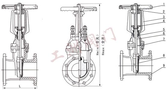 零件名称 材质 1 手轮 可锻铸铁 2 阀杆螺母 铜合金 3 支架 灰铸铁图片