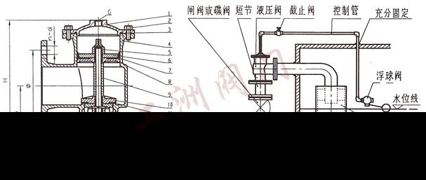 【液压水位控制阀h142x
